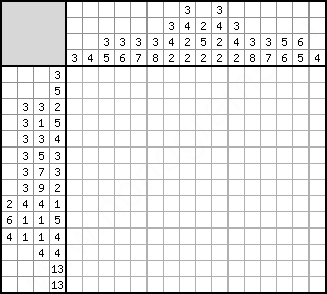 Black and white Japanese crossword «Home»